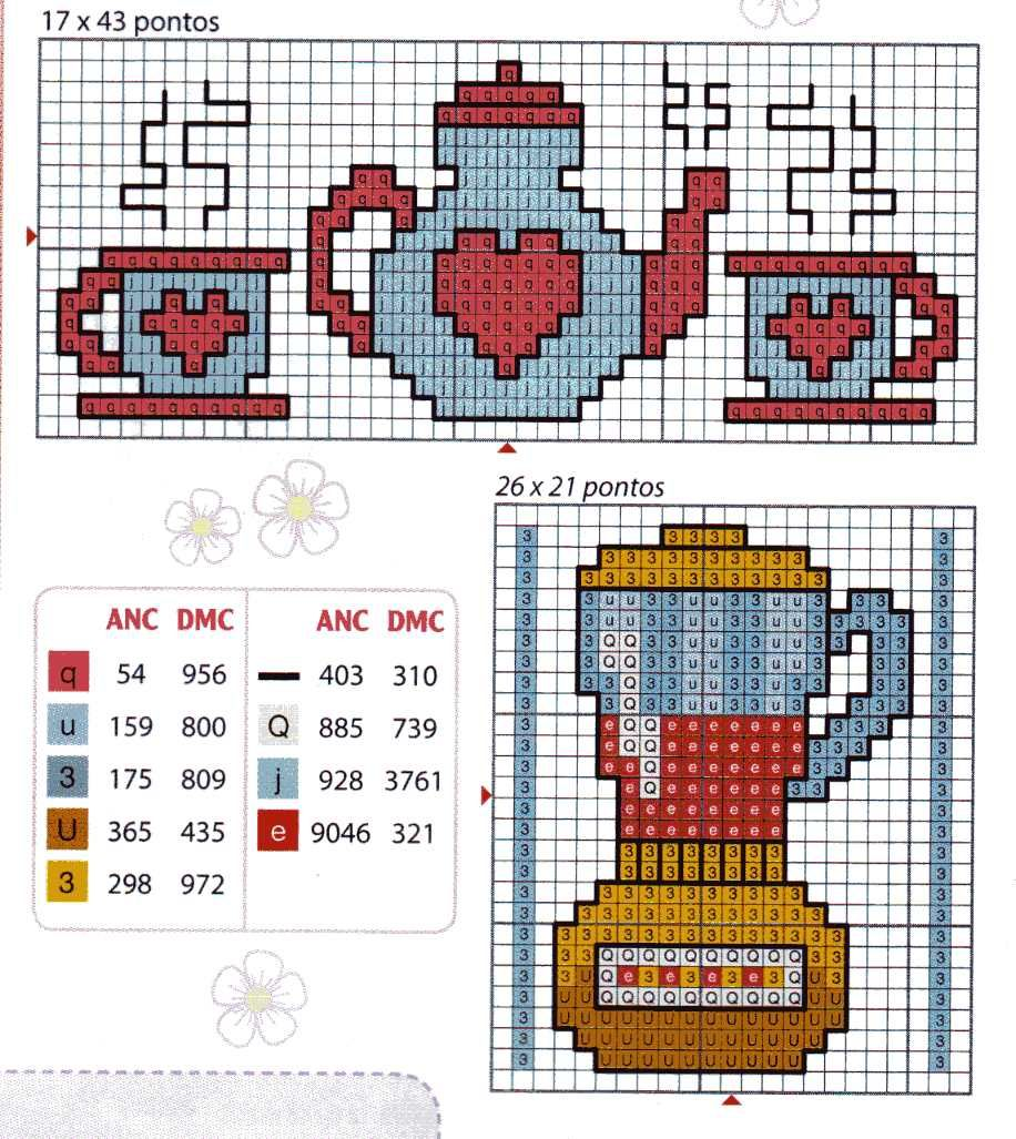 Free download - tea set and blender. Our Cross Stitch! Cool Needlework - Cr...