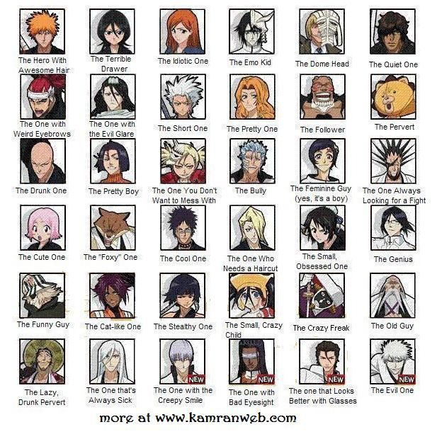 Anime Characters Names : Bleach characters and names pixshark images