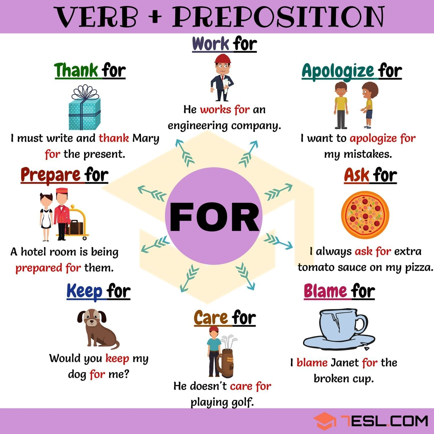 Verbs Followed By The Preposition For