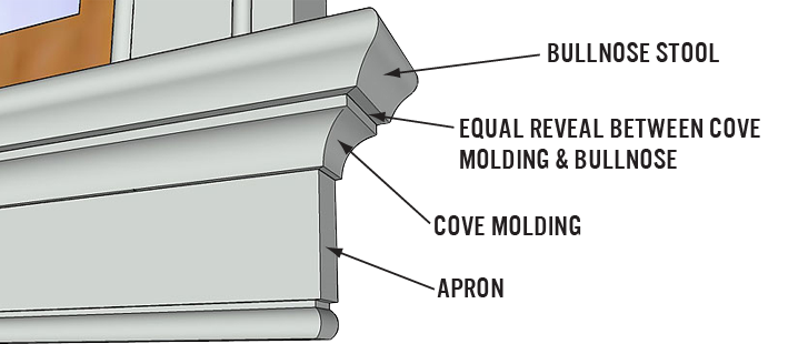 Stool Apron Details Basement Remodeling Basement Colors Basement Layout