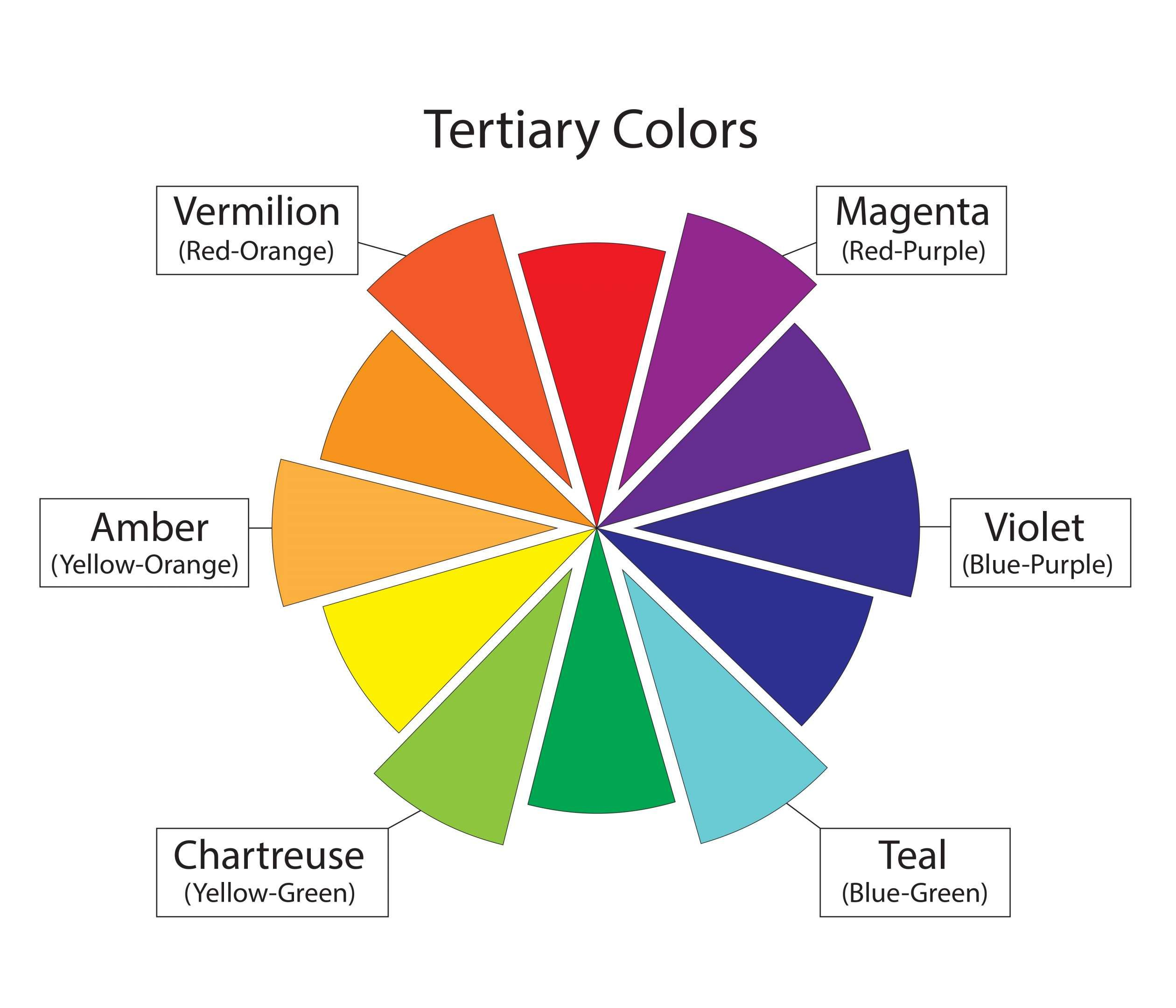 16 Amazing Purple Mixed With What Color Make Red Collection Tertiary Color Tertiary Color Wheel Color Wheel