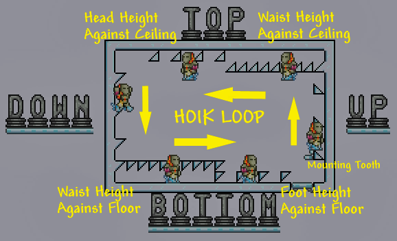 Groovy Click This Image To Show The Full Size Version Terraria Base Wiring Digital Resources Honesemecshebarightsorg