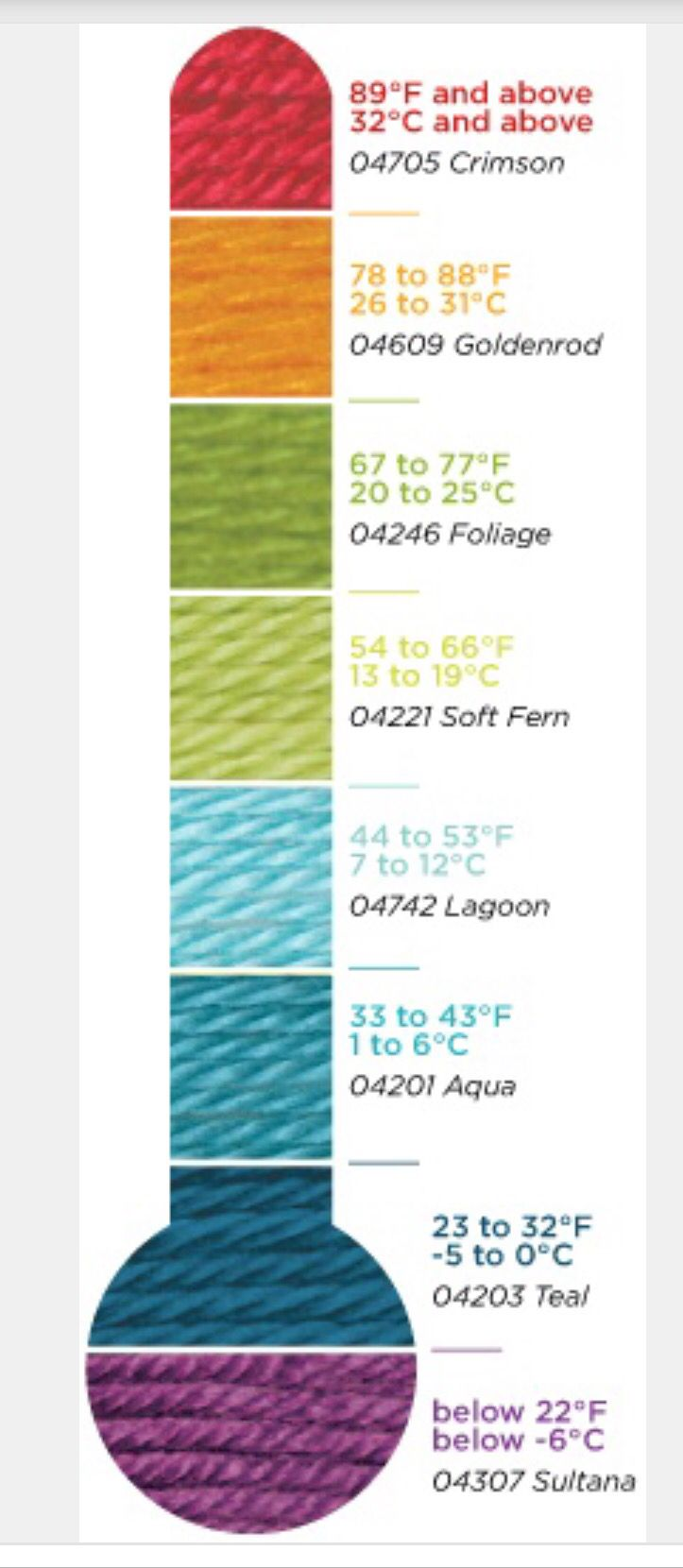Bernat Temperature Blanket color chart | Crochet | Pinterest | Tejido