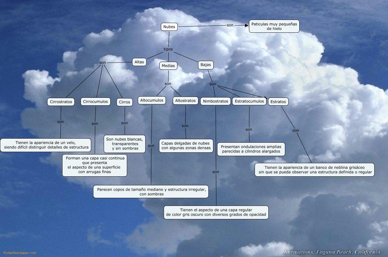 {title} (con imágenes) Tipos de nubes, Nubes, Capas
