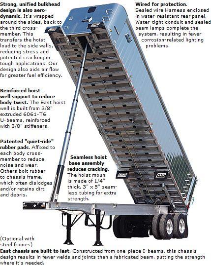 The Truck People Dump Trailers Trucks Dump Trucks