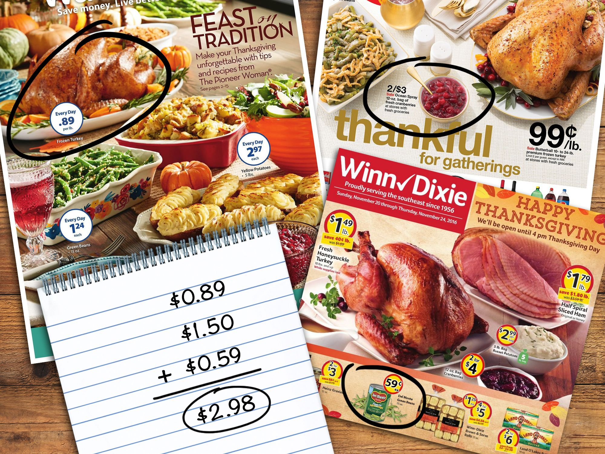 Ad Up To A Great Thanksgiving Dinner This Thanksgiving