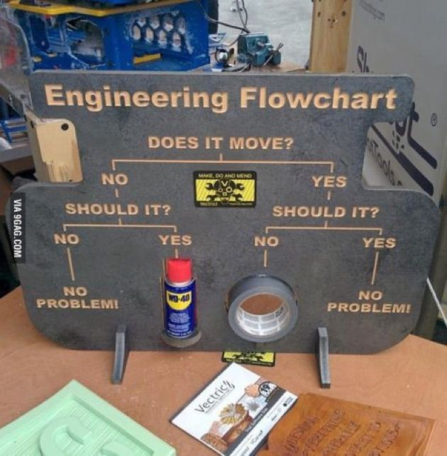 Give Every Kid Their Own Duct Tape Engineering Humor Engineering Memes Engineering