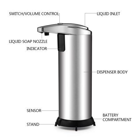 Home Touchless Automatic Liquid Soap Dispenser No Touch Liquid