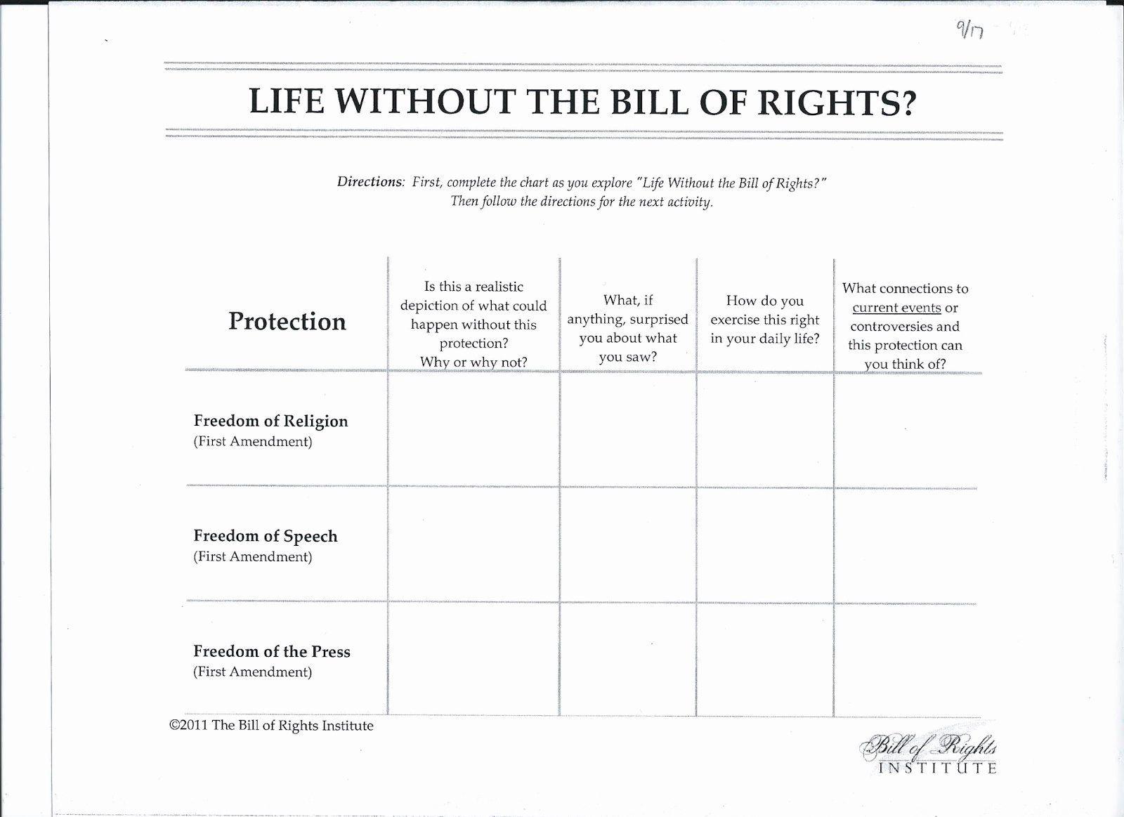 50 Bill Of Rights Scenario Worksheet In