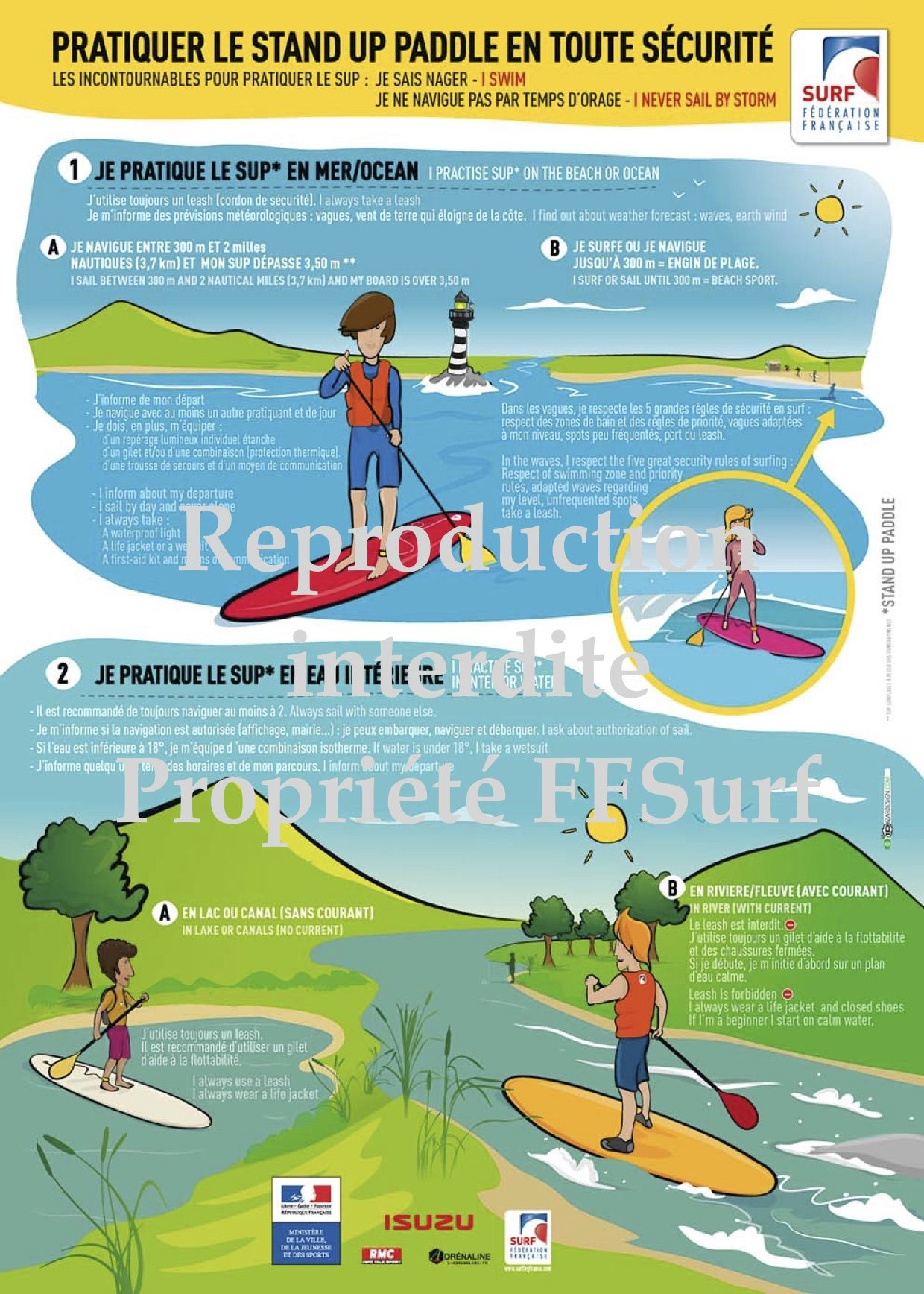 Rappel des règles de sécurité en stand up paddle | Stand up paddle passion, le web magazine du sup.
