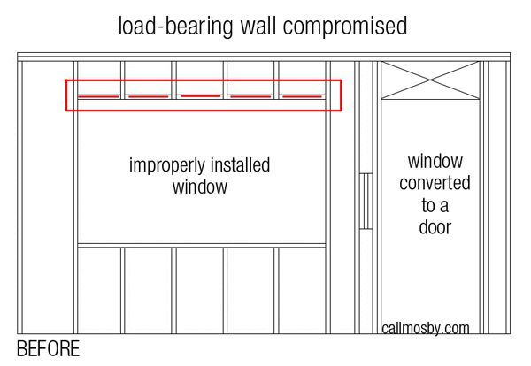 the story of discovering fixing a compromised load bearing wall home repair tips load. Black Bedroom Furniture Sets. Home Design Ideas