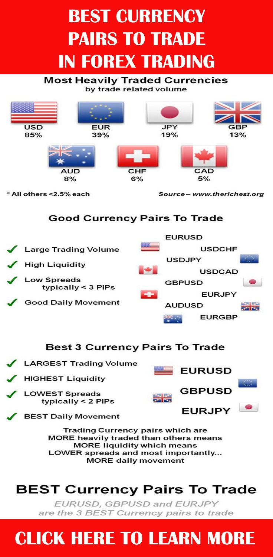 Artikel mengenai Pasar Forex