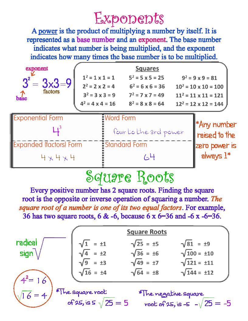 Exponents Square Roots Anchor Chart Jungle Academy Exponents Anchor Chart Studying Math Math Anchor Charts [ 1056 x 816 Pixel ]
