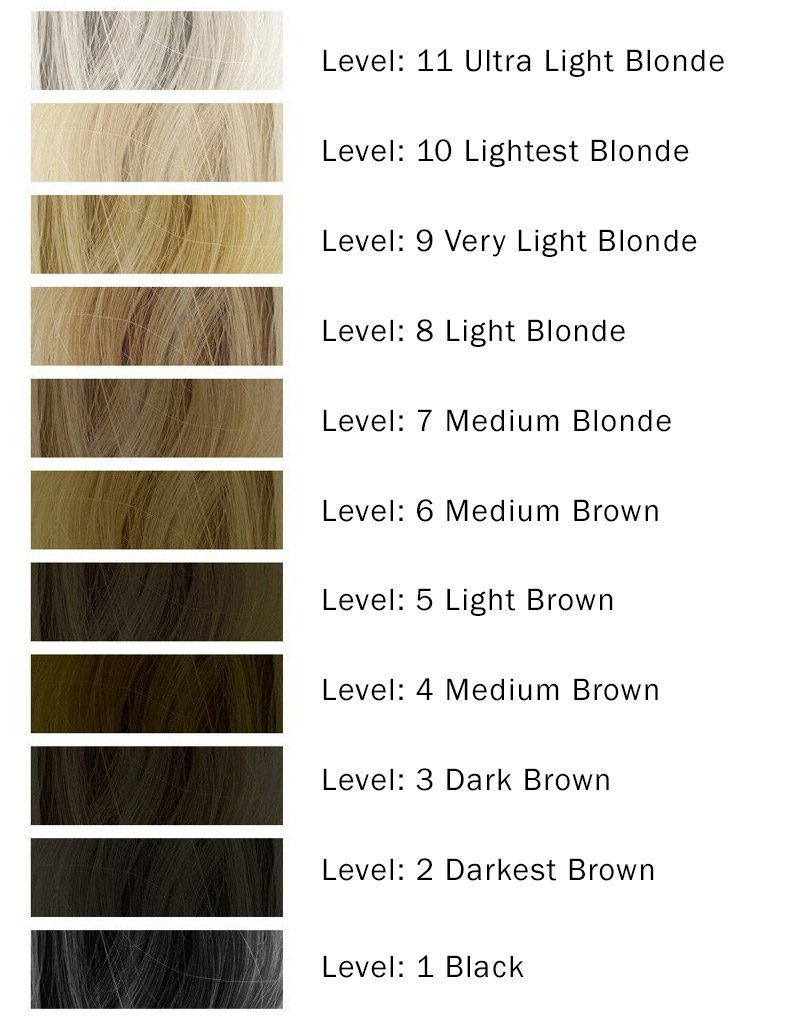Hair Color Levels And Different Volumes Of Developers Wunderkult Ion Hair Color Chart Ion Hair Colors Hair Color Chart