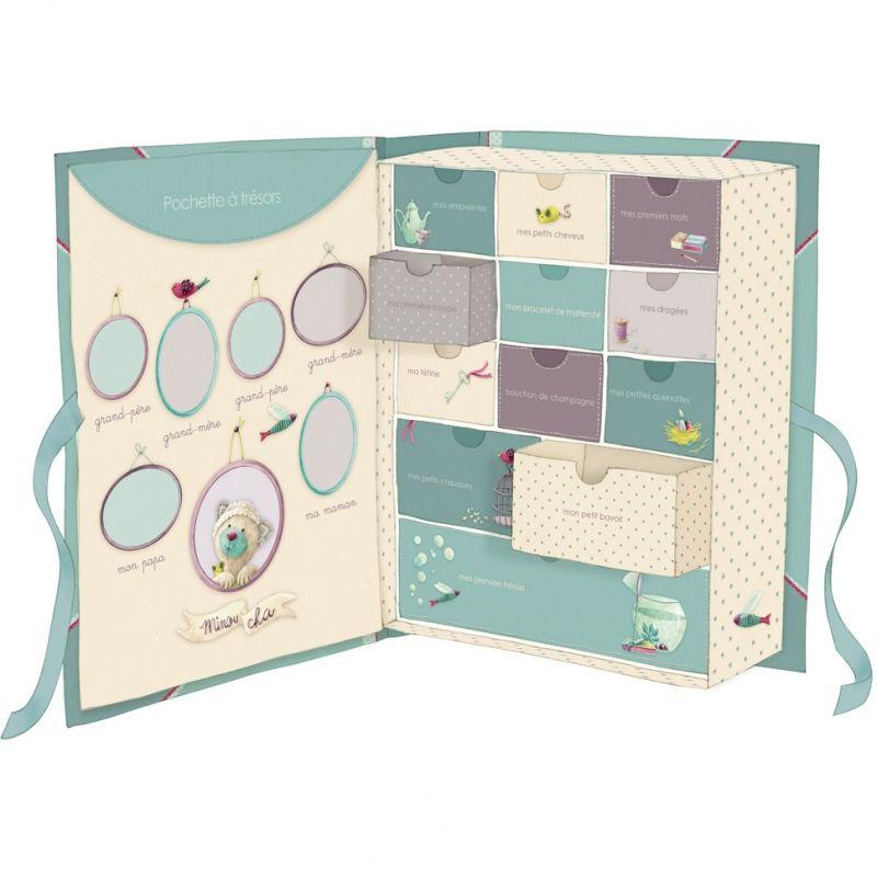 ce coffret naissance de la collection les pachats par. Black Bedroom Furniture Sets. Home Design Ideas