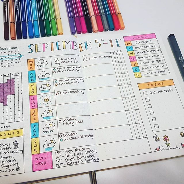 Filling up quickly! • (D/W/S/K will be for tracking doodles, water, steps and…