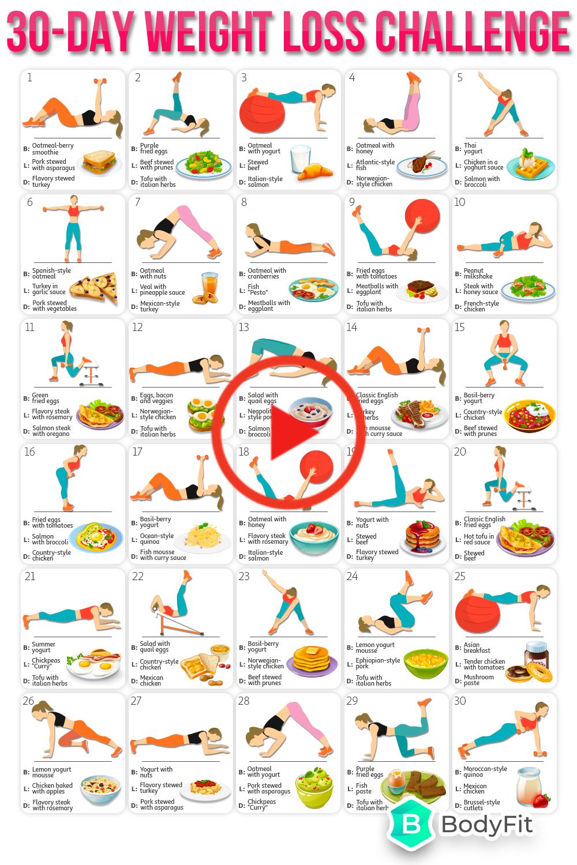 Brocoli zur Gewichtsreduktion