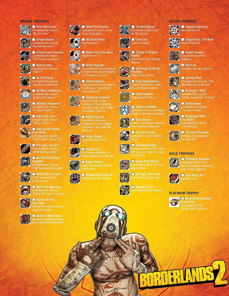 Borderlands 2 Trophies Achievements Trophy Guides