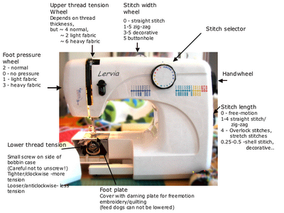 Tips on quilting feet for a lervia sewing machine  (The same