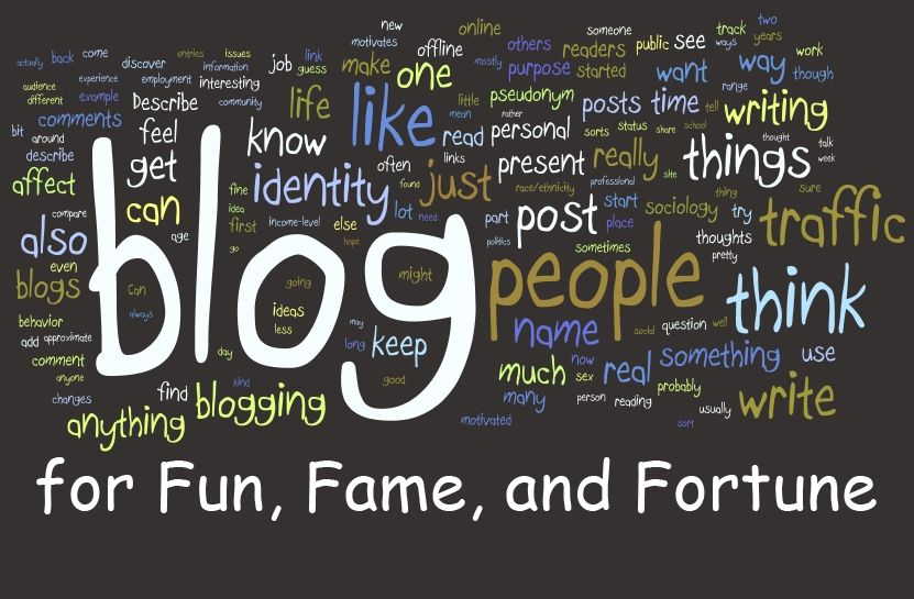 Content is the crucial things for website blog post .but its way of presentation is different by every people. What is the common mistake in blog writing .we discussed by this post; learn how to write attractive blog post.