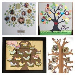Family Tree Craft Round Up Family Tree Nursery Inspiration Tree
