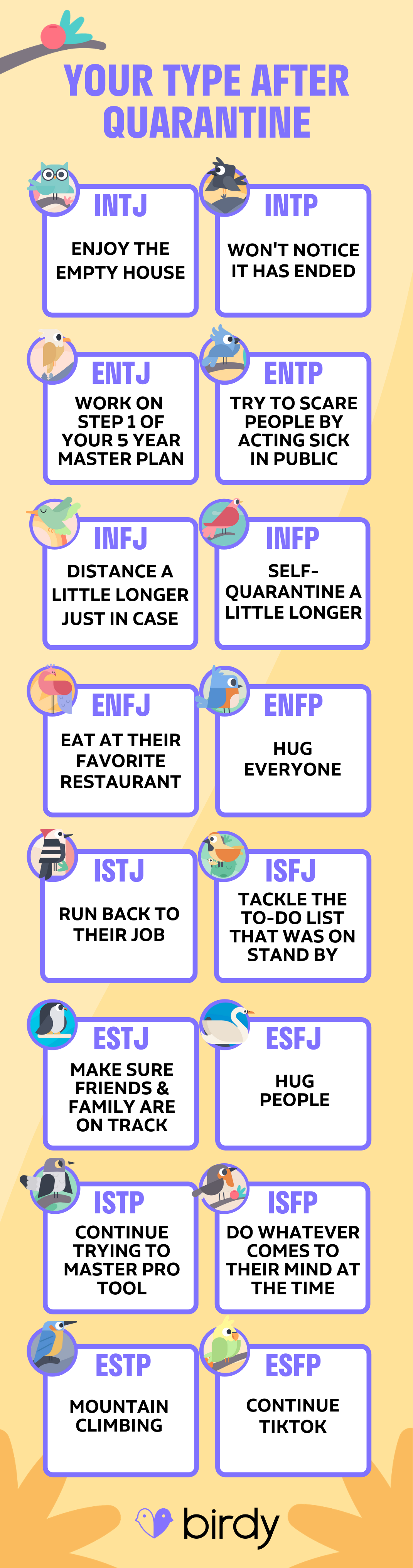 Pin On Personality Type Grids