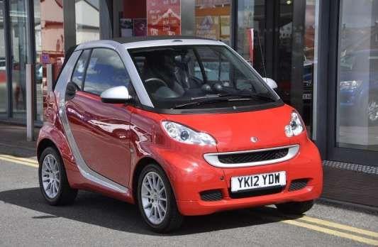Pin On Smart Car