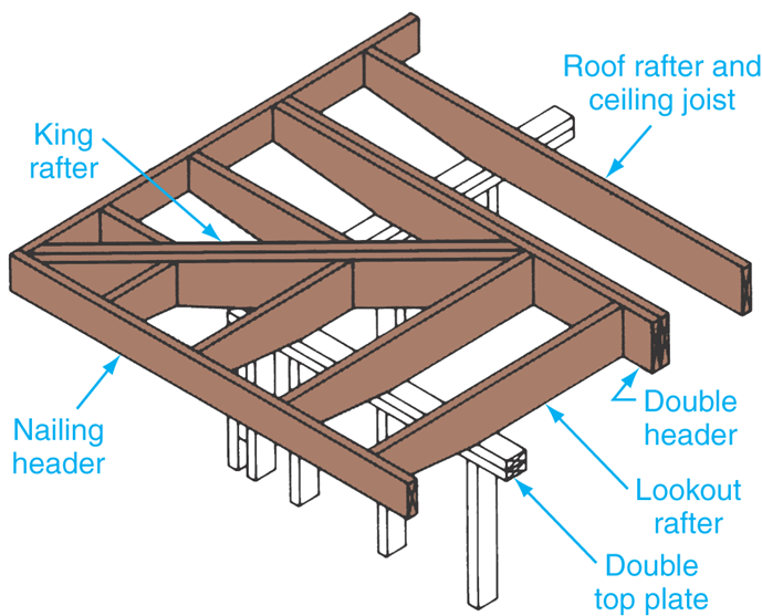flat roof joist construction - Google Search | ideas for work ...