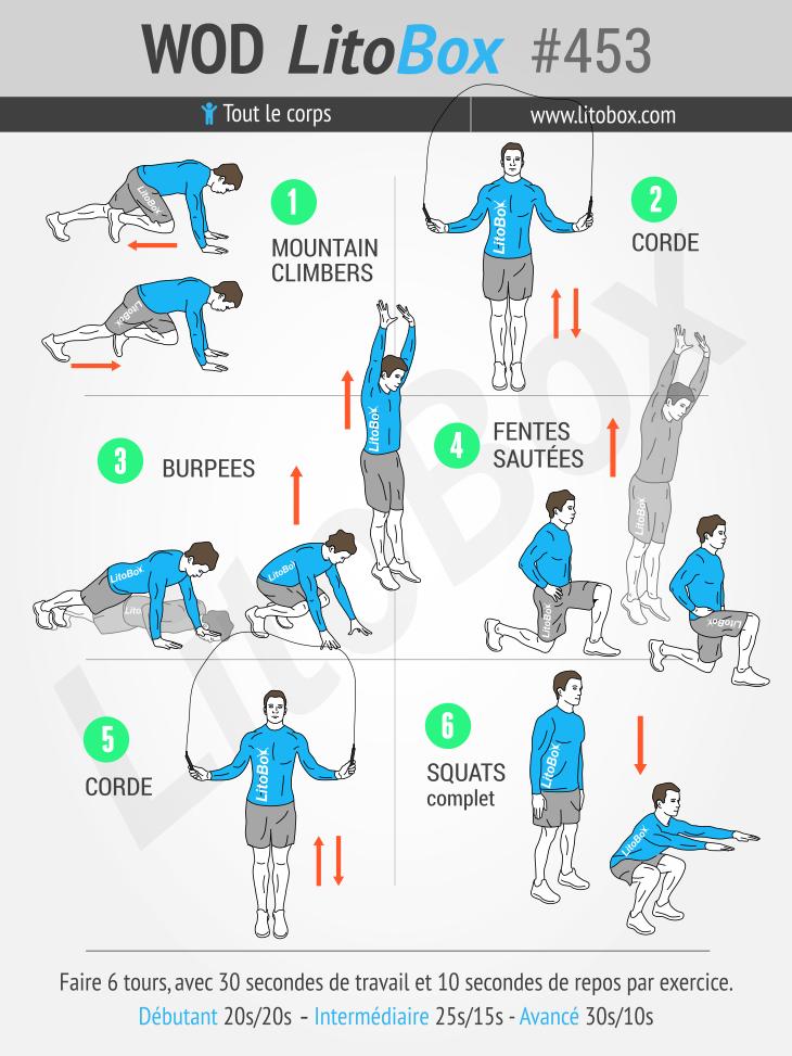 HIIT brûle graisse (entraînement PDF à télécharger) | Entrainement full body, Hiit et ...