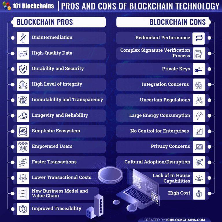 Ian jones on twitter blockchain blockchain technology