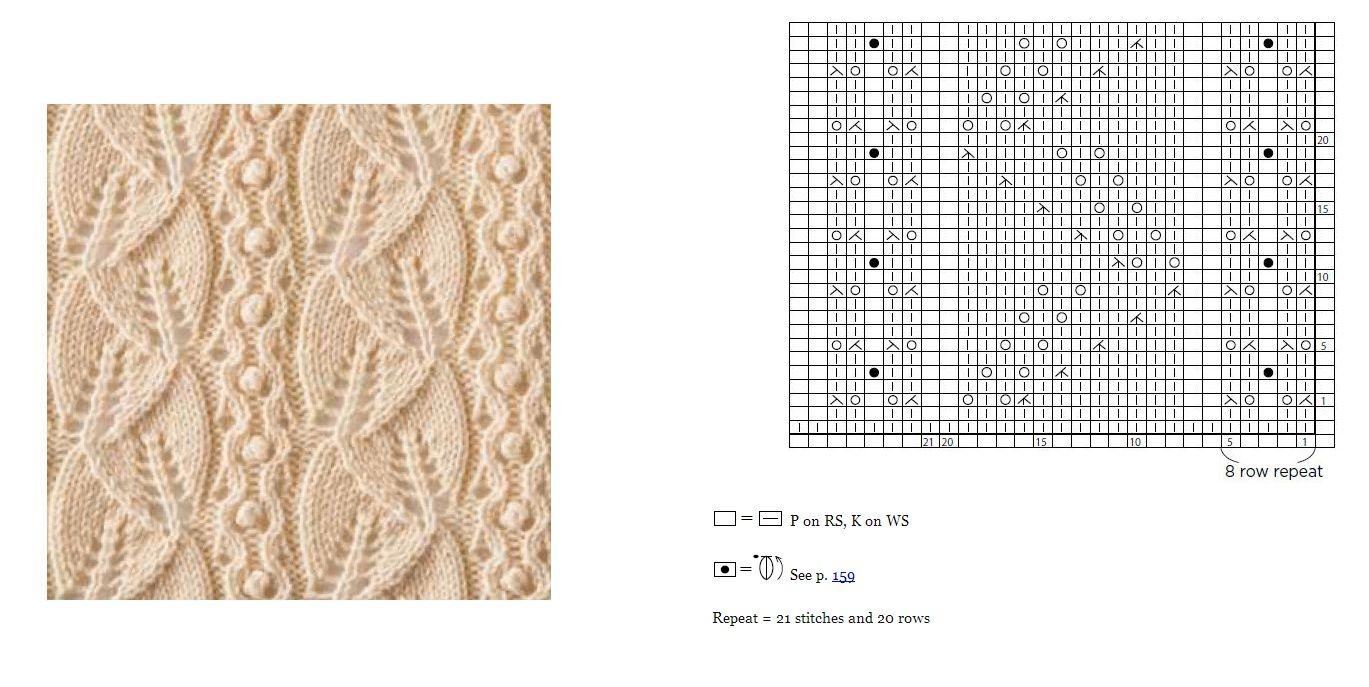 Japanese Knitting Stitch Bible Knitting Stitches Knitting Stitch