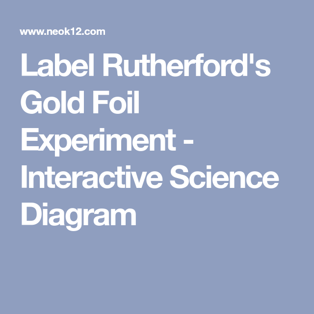 Label Rutherford U0026 39 S Gold Foil Experiment