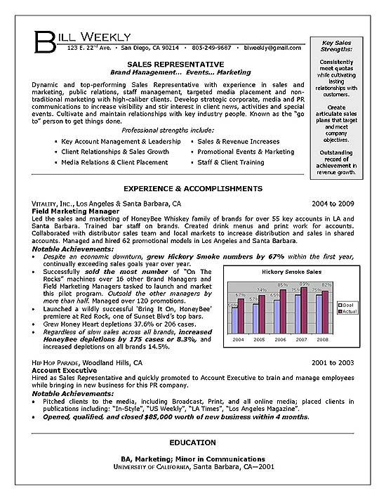 Event Marketing Resume Examples Marketing Resume Resume Objective Examples