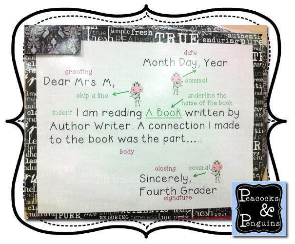 Anchor Chart - Friendly Letter Format 1st Grade Pinterest