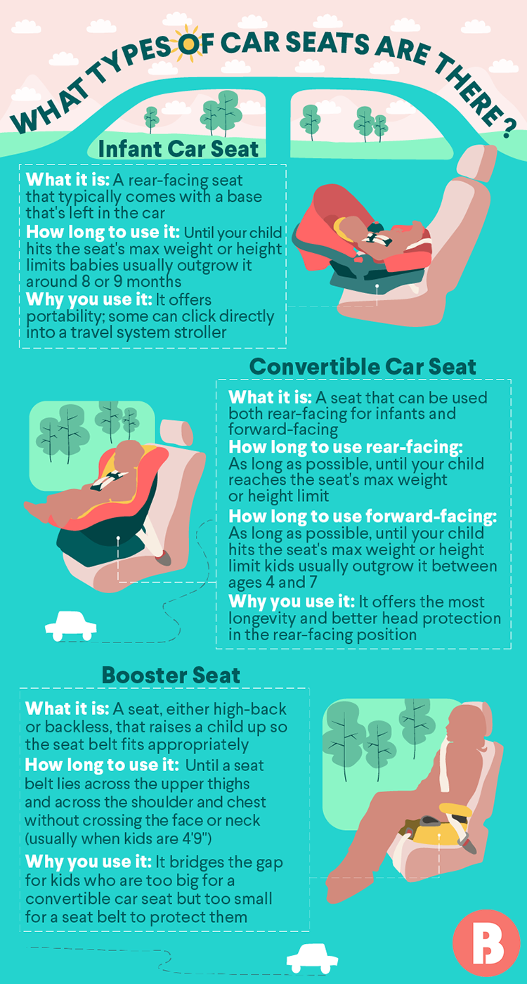 Car Seat Safety Tips (With images) | Carseat safety. Child passenger safety. Baby car seats newborn