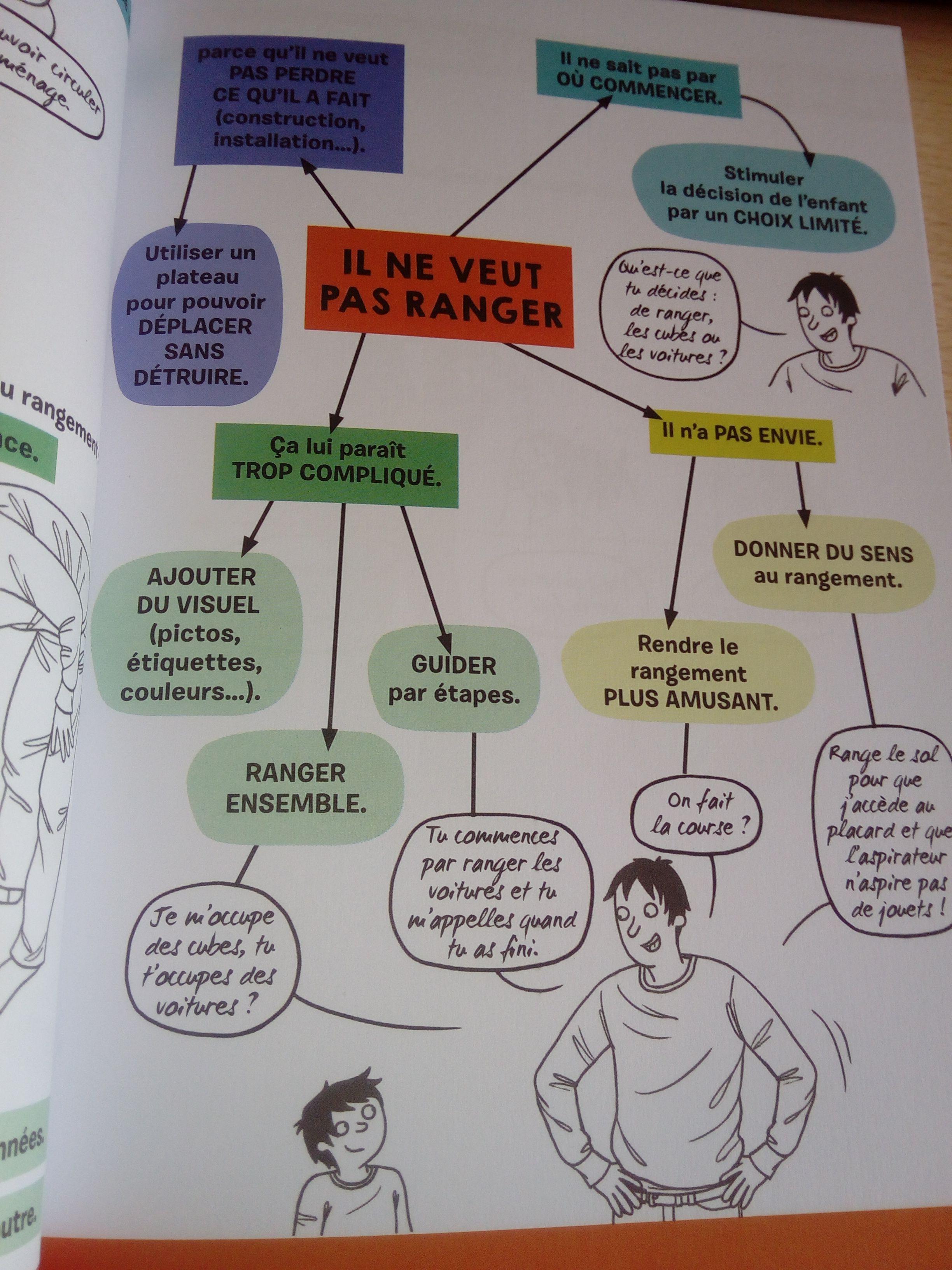 Petit Decodeur Illustre De L Enfant En Crise Un Livre
