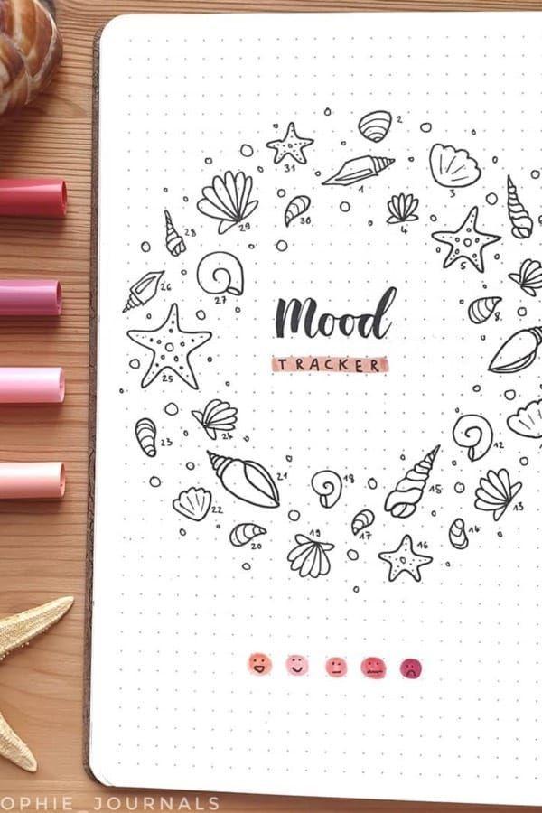 30+ Best August Mood Tracker Ideas For Bullet Journals - Crazy Laura