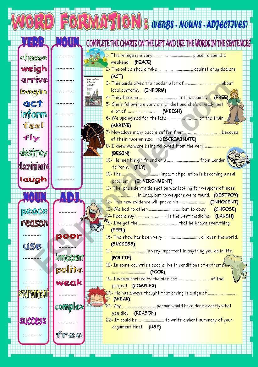 Word Formation Nouns Verbs Adjectives Reuploaded Word Formation Nouns Verbs Adjectives Nouns And Verbs [ 1169 x 821 Pixel ]