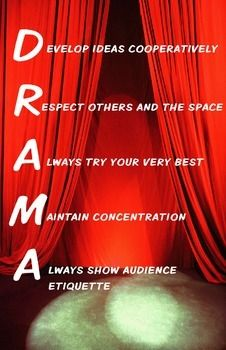 Drama Rules And Norms Drama Education Drama Teacher Teaching Drama