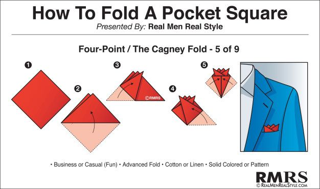 How To Fold A Pocket Square 9 Diffe Ways The Four Point