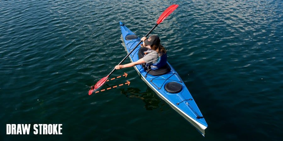 How To Paddle A Kayak A Guide For Beginners Kayaking Tips Kayaking Camping And Hiking