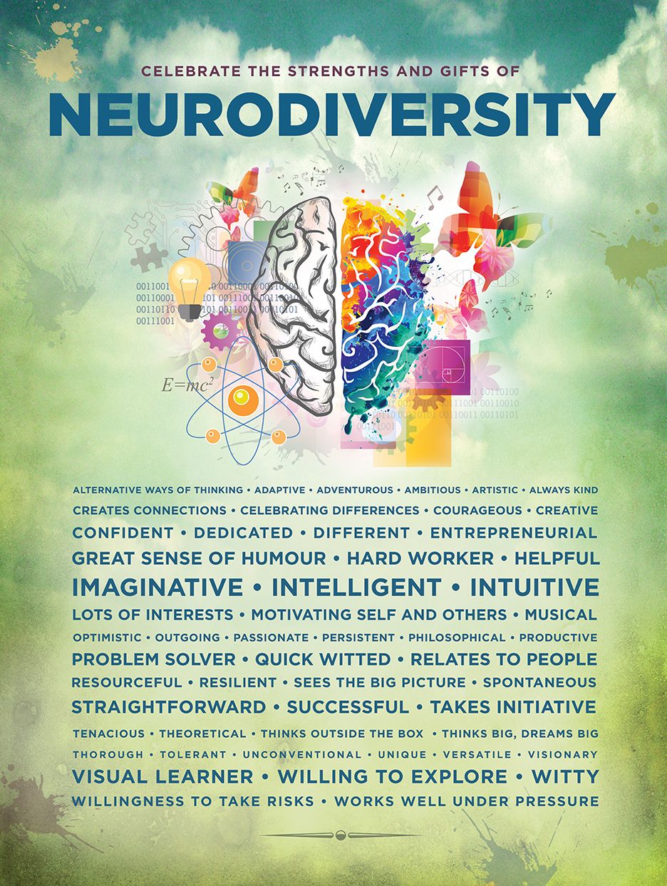 Neurodiversity And Differentiation >> Neurodiversity Poster Life Skills Access Autism Adhd Autism