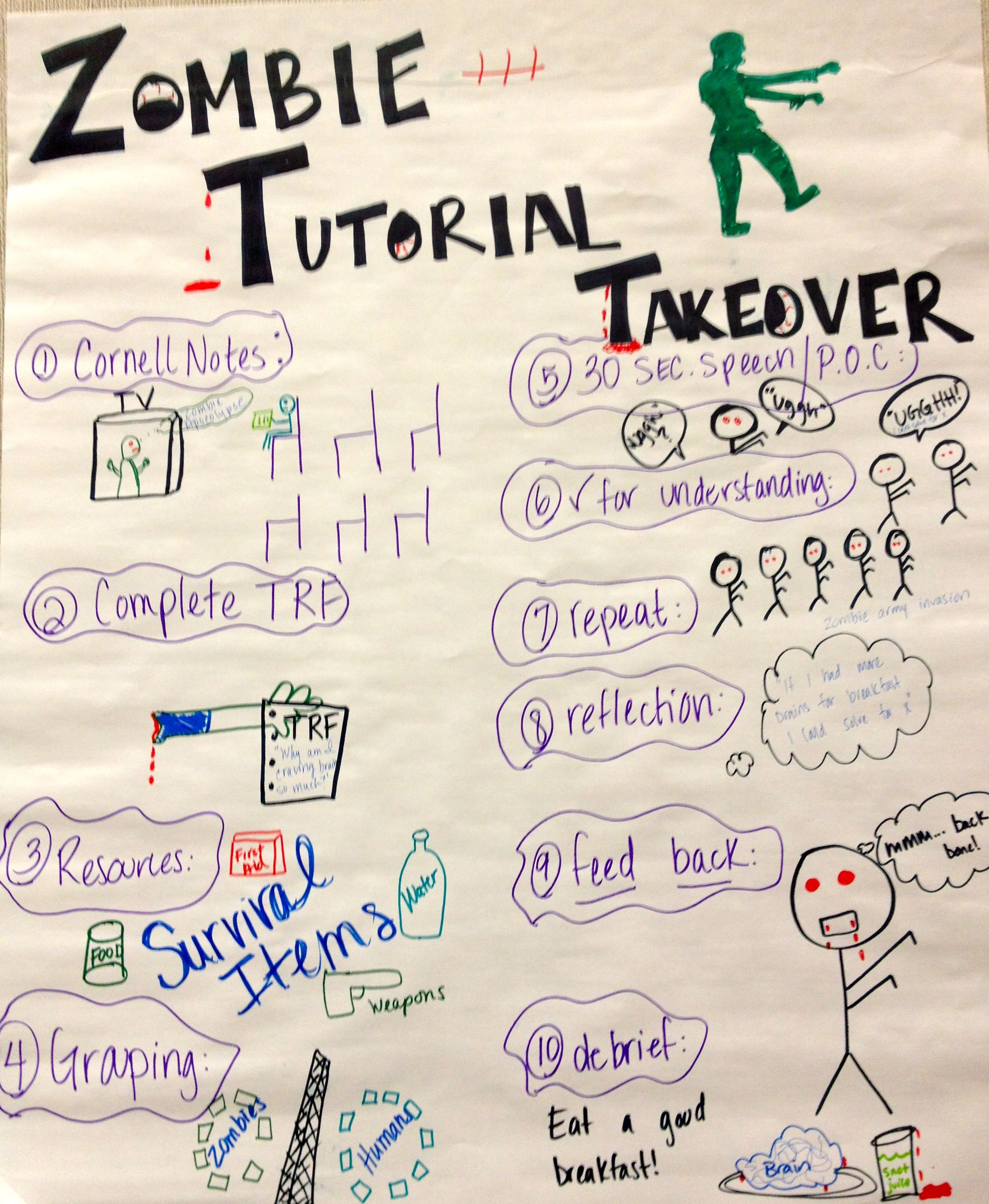 The Avid Tutorial Process Using A Zombie Theme Created At Our
