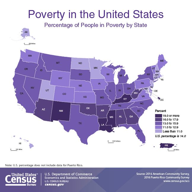 Between Poverty Rates Declined In States The Only - Poverty map 2016