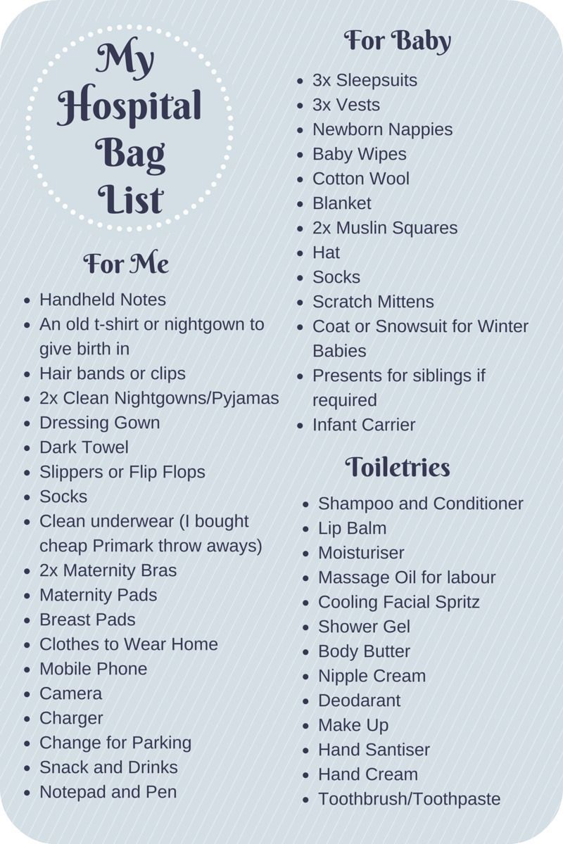 What To Pack In Your Hospital Bag Checklist Yup Pretty Close I Packed Include Phone Charger
