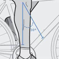 Bike Fit How To Set Your Bike Seat Height Bike Ride Bike Seat