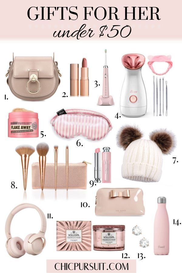 Christmas 2020 Gift Ideas The Best Christmas Gift Ideas For Her Under $50 | Affordable Gifts