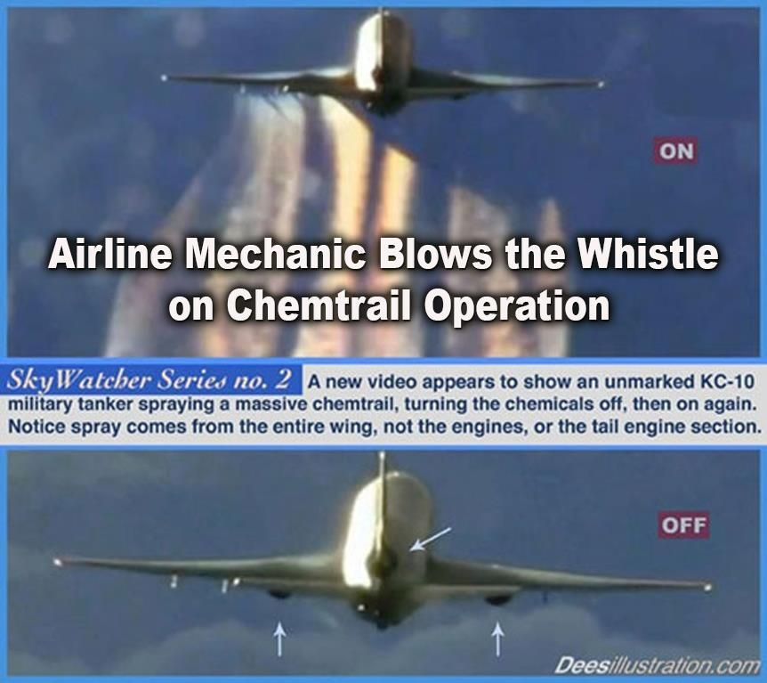Chemtrails!!!  This is interesting what purpose would the gov. have in doing this other then to accurately track the radiation coming from Japan?