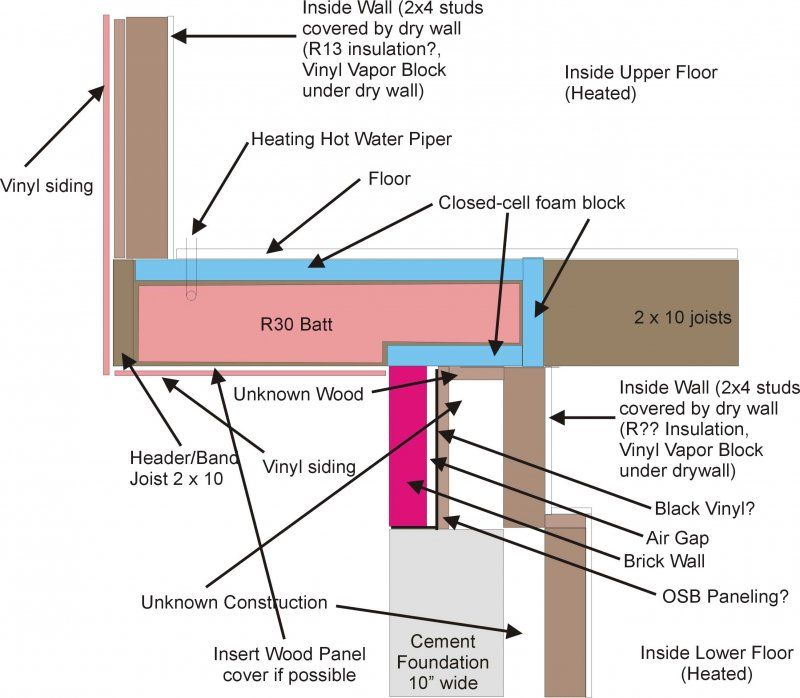 Image Result For Insulating 6u0027 Cantilevered Space With Exterior Plumbing