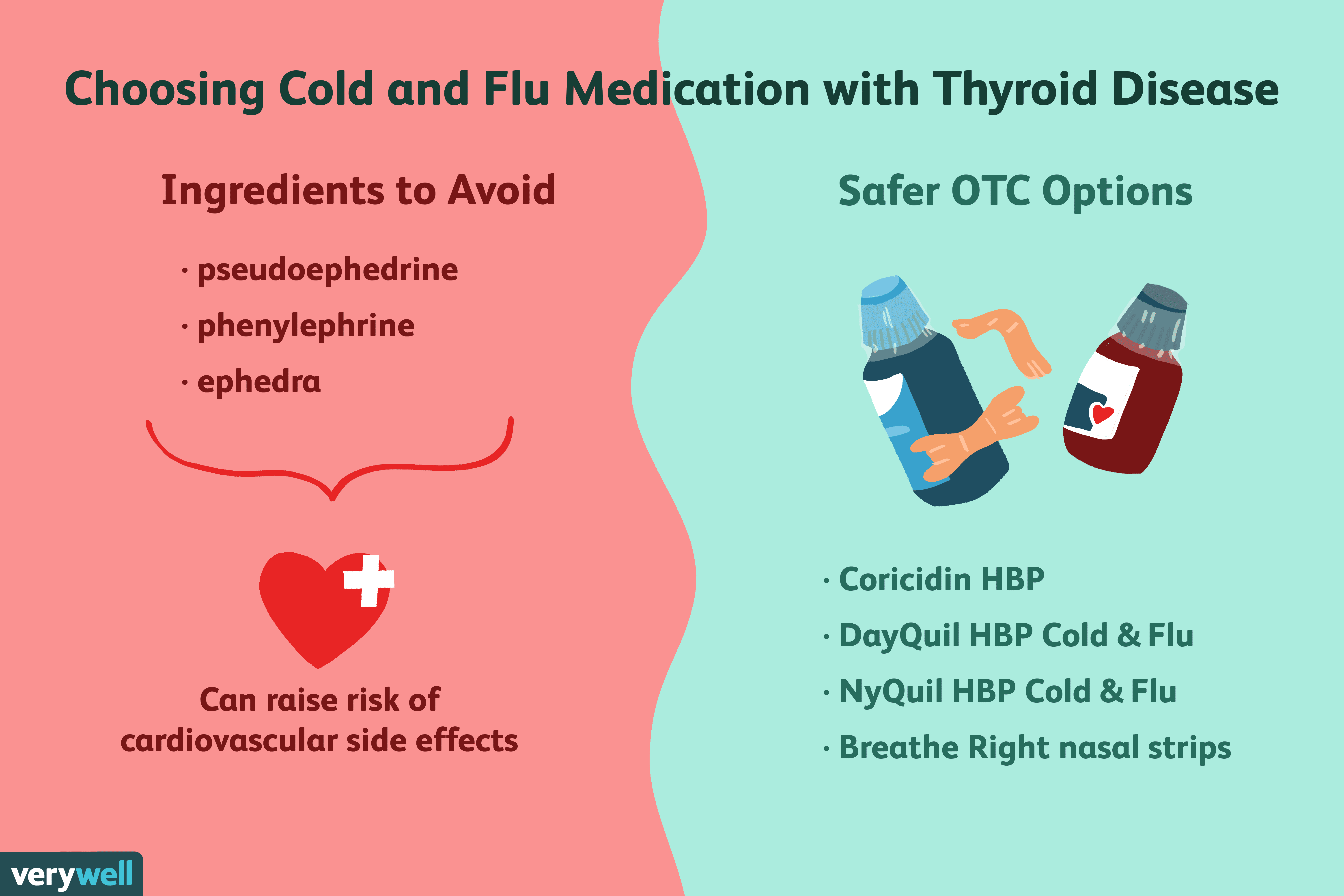 Can You Get Addicted To Nyquil Pin On Thyroid Issues